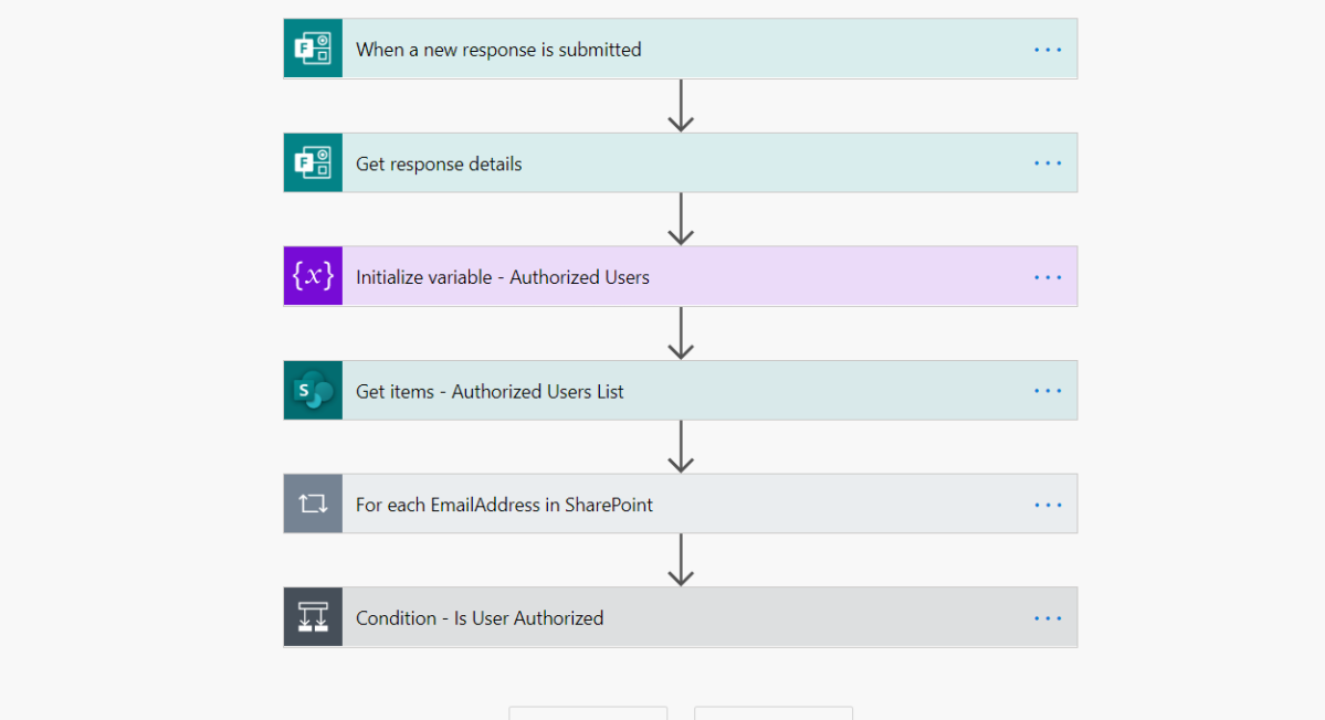 Authentication on MicrosoftForms